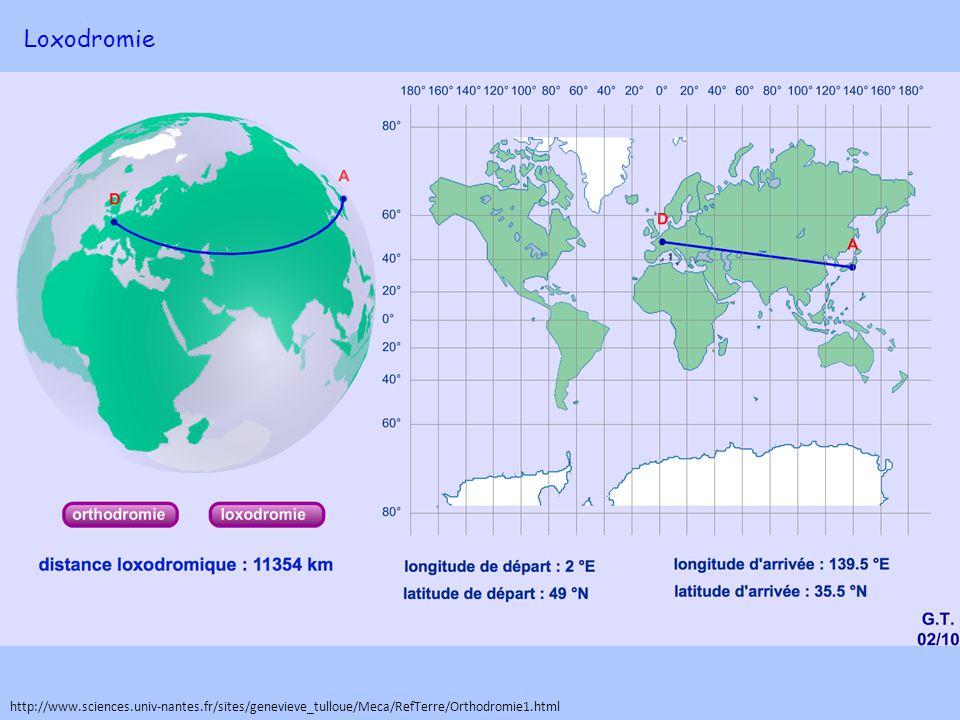 Loxodromie http://www.sciences.univ-nantes.fr/sites/genevieve_tulloue/Meca/RefTerre/Orthodromie1.html.