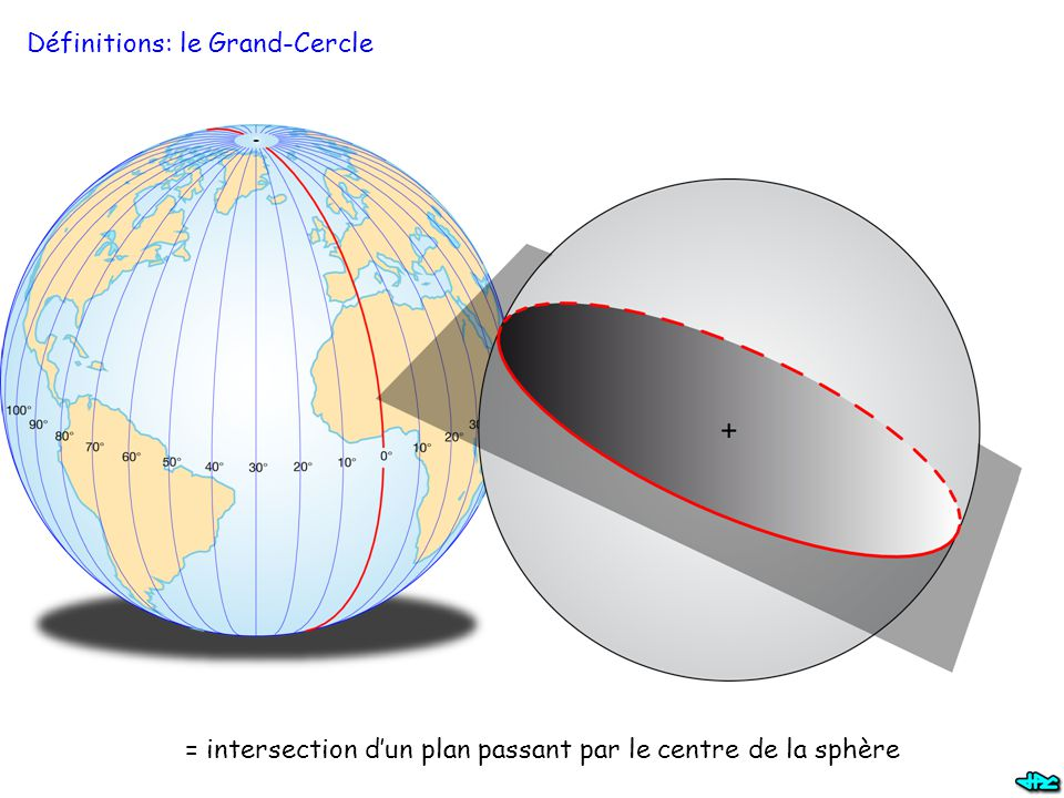 Définitions: le Grand-Cercle