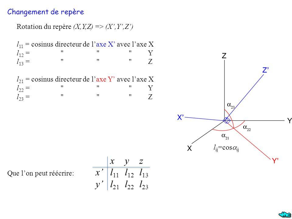 O x y z x' l11 l12 l13 y' l21 l22 l23 Changement de repère