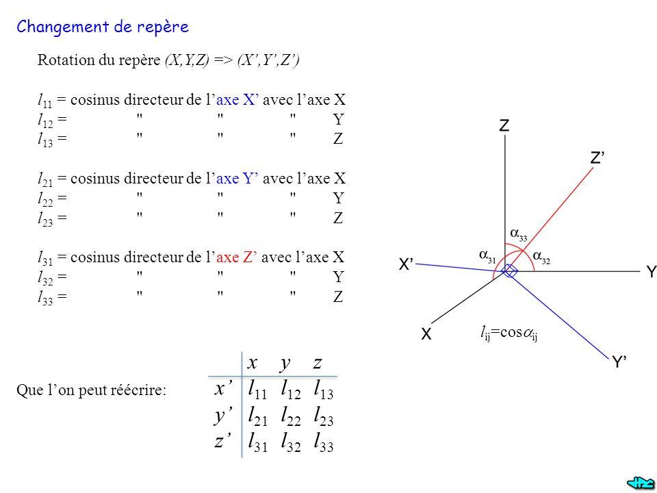 Changement de repère Rotation du repère (X,Y,Z) => (X',Y',Z') l11 = cosinus directeur de l'axe X' avec l'axe X.