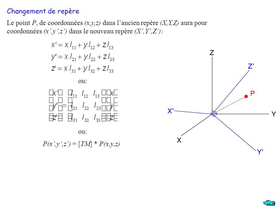 Changement de repère Le point P, de coordonnées (x,y,z) dans l'ancien repère (X,Y,Z) aura pour.