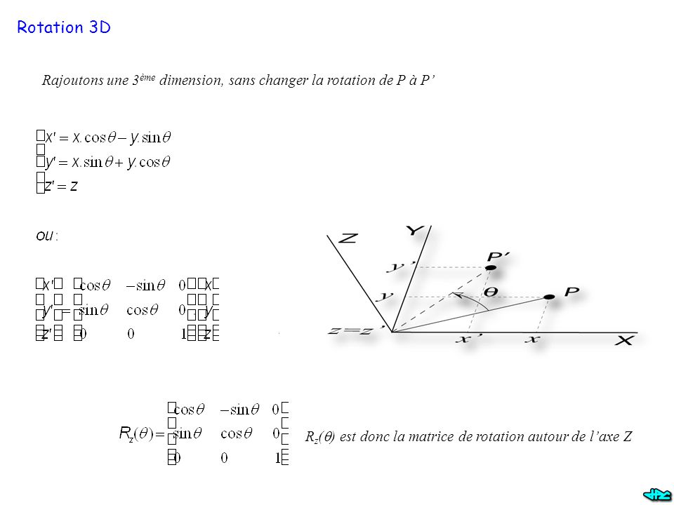 Rotation 3D Rajoutons une 3ème dimension, sans changer la rotation de P à P' Rz(q) est donc la matrice de rotation autour de l'axe Z.