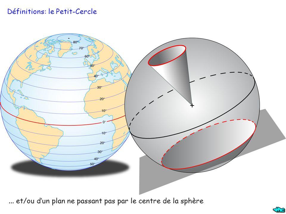 Définitions: le Petit-Cercle