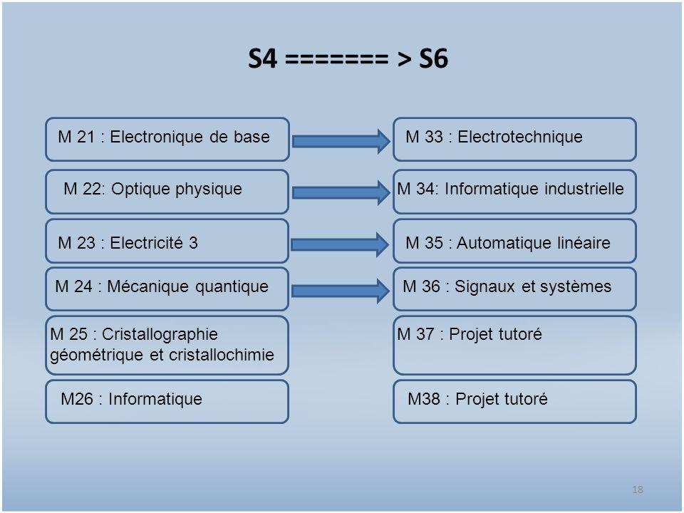 S4 ======= > S6 M 21 : Electronique de base M 33 : Electrotechnique