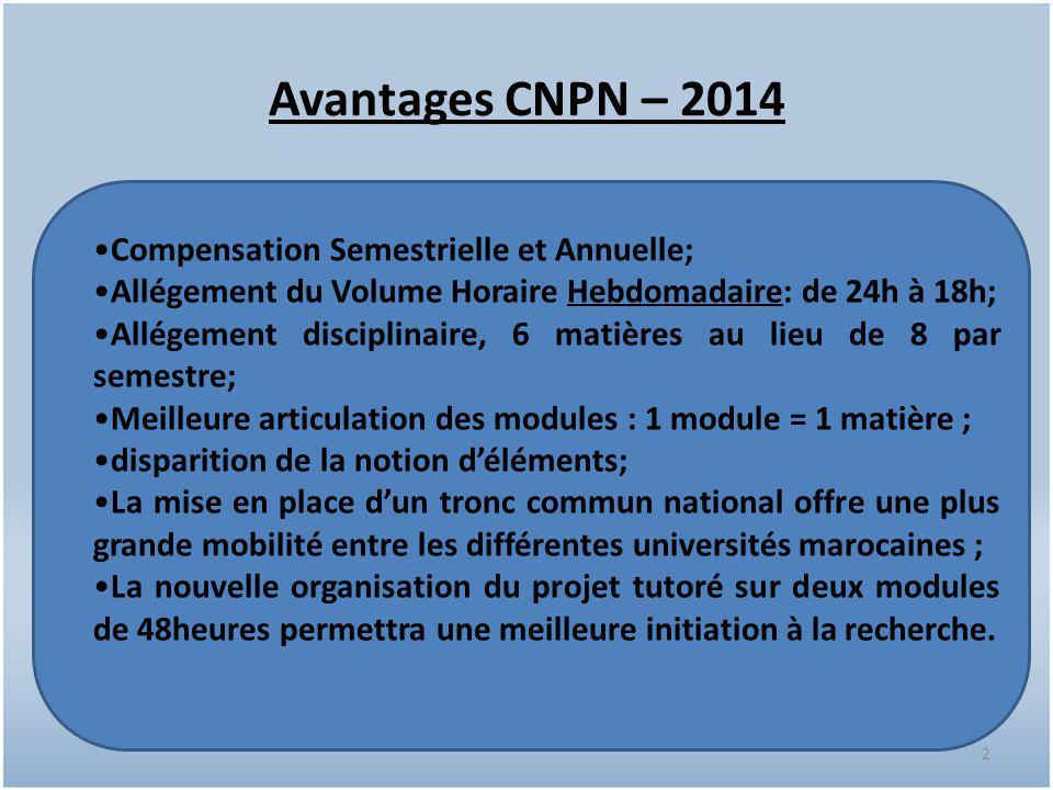 Avantages CNPN – 2014 Compensation Semestrielle et Annuelle;