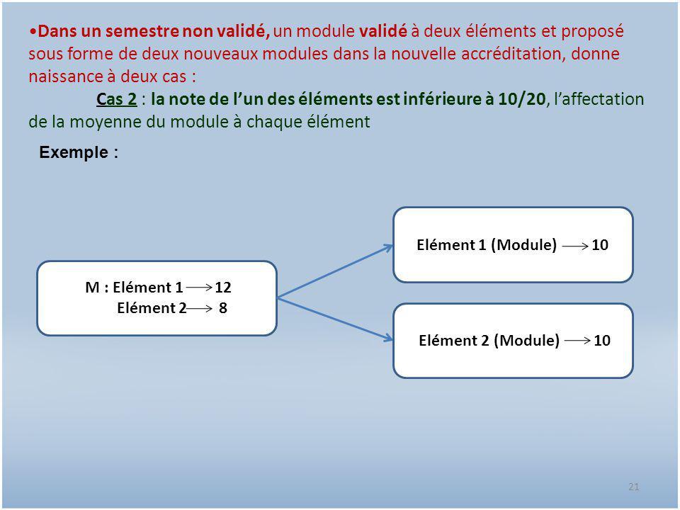 Dans un semestre non validé, un module validé à deux éléments et proposé sous forme de deux nouveaux modules dans la nouvelle accréditation, donne naissance à deux cas :