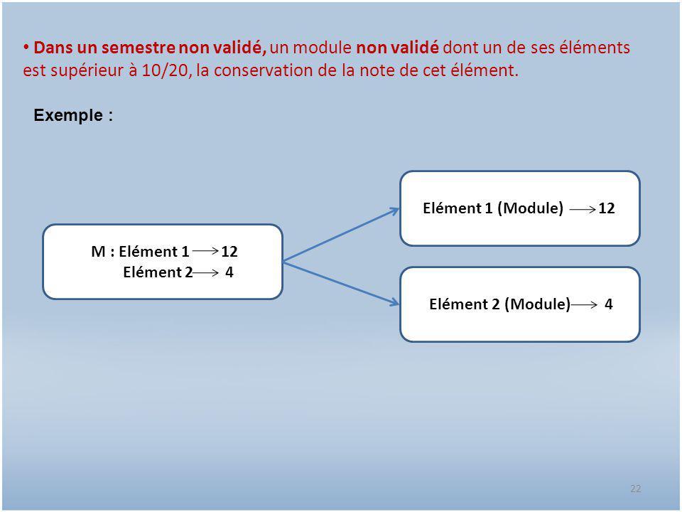 Dans un semestre non validé, un module non validé dont un de ses éléments est supérieur à 10/20, la conservation de la note de cet élément.