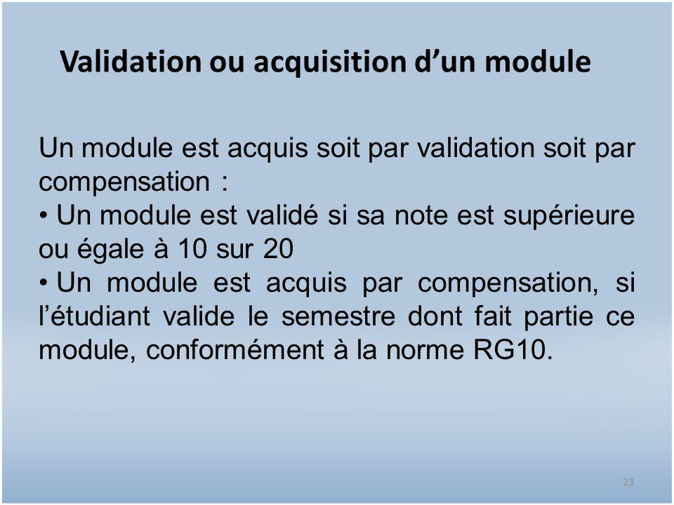 Validation ou acquisition d'un module