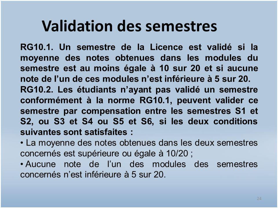 Validation des semestres
