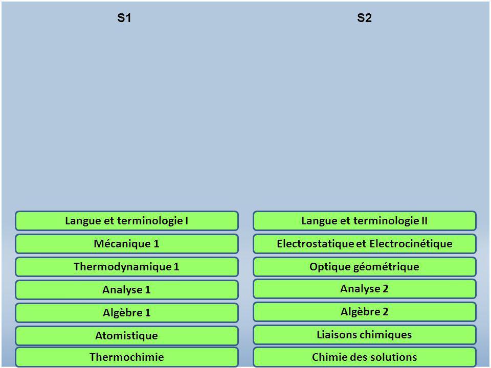 Langue et terminologie I Langue et terminologie II