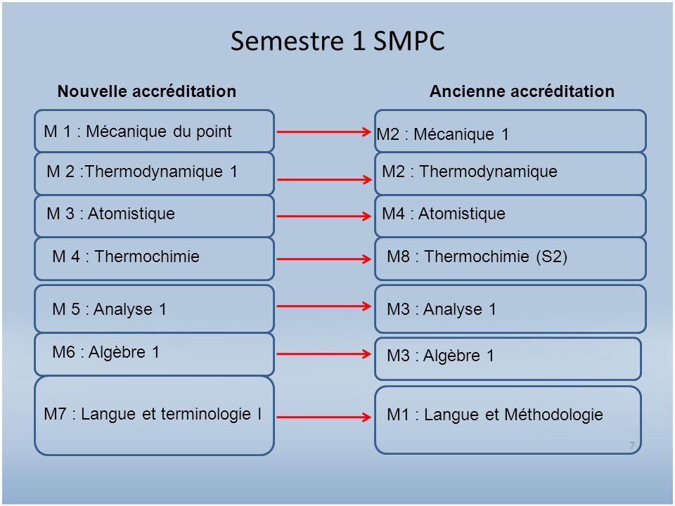 Semestre 1 SMPC Nouvelle accréditation Ancienne accréditation