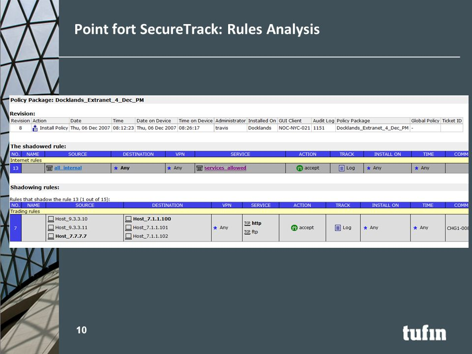 Point fort SecureTrack: Rules Analysis