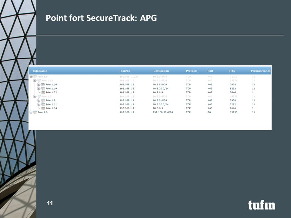 Point fort SecureTrack: APG