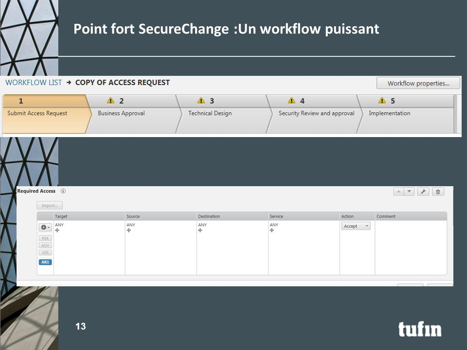 Point fort SecureChange :Un workflow puissant