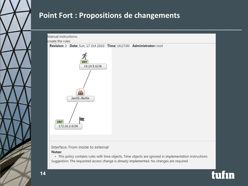 Point Fort : Propositions de changements