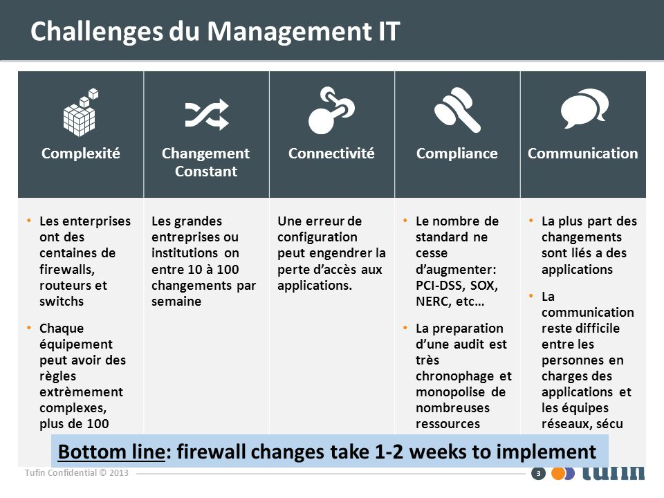 Challenges du Management IT