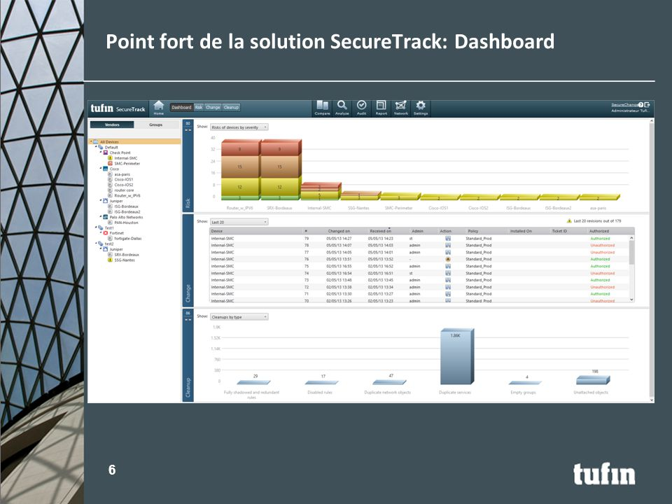 Point fort de la solution SecureTrack: Dashboard
