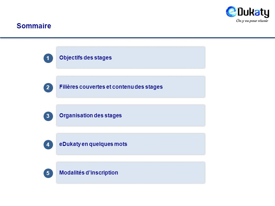 Sommaire Objectifs des stages 1
