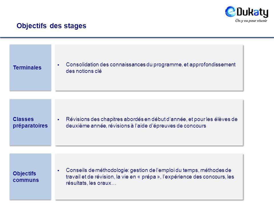 Objectifs des stages Terminales