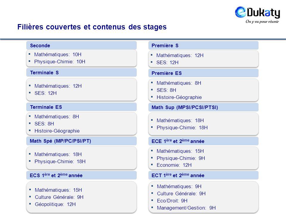 Filières couvertes et contenus des stages