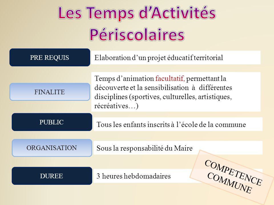 Les Temps d'Activités Périscolaires