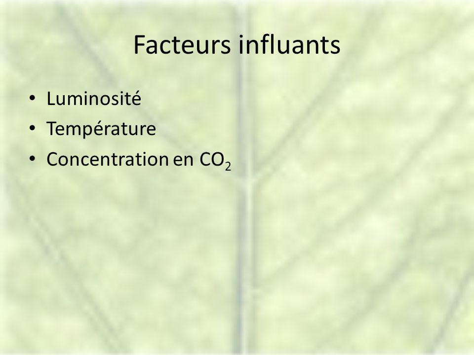 Facteurs influants Luminosité Température Concentration en CO2