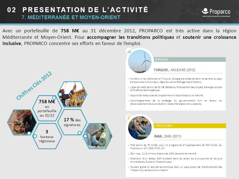 02 PRESENTATION DE L'ACTIVITÉ