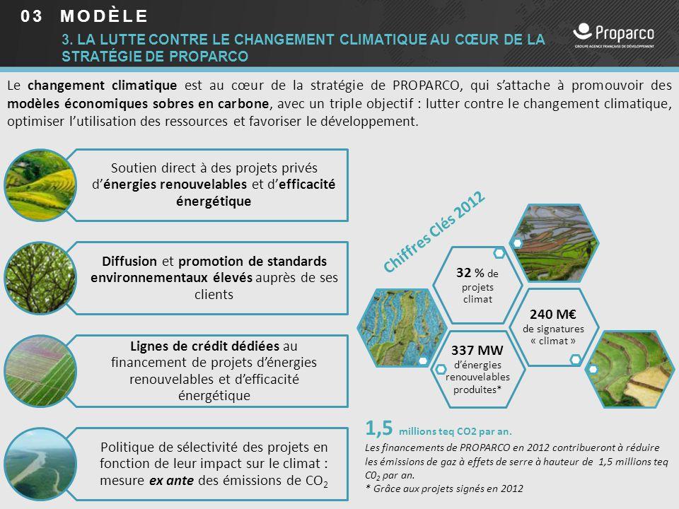 1,5 millions teq CO2 par an. 03 MODÈLE Chiffres Clés 2012