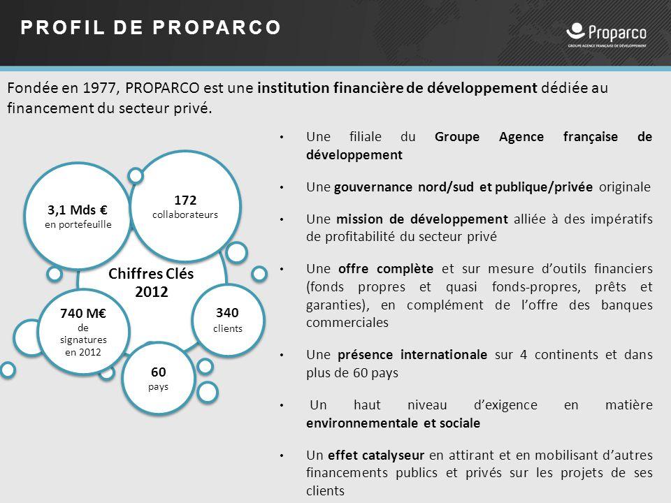 PROFIL DE PROPARCO Fondée en 1977, PROPARCO est une institution financière de développement dédiée au financement du secteur privé.