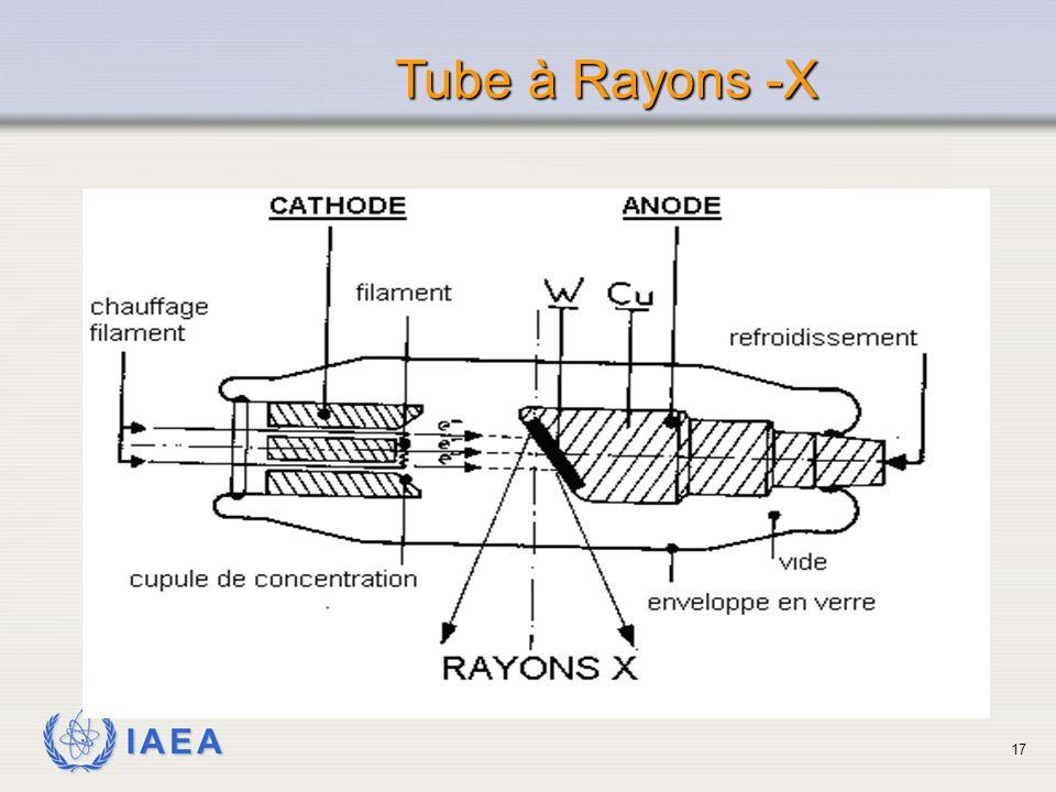 Tube à Rayons -X