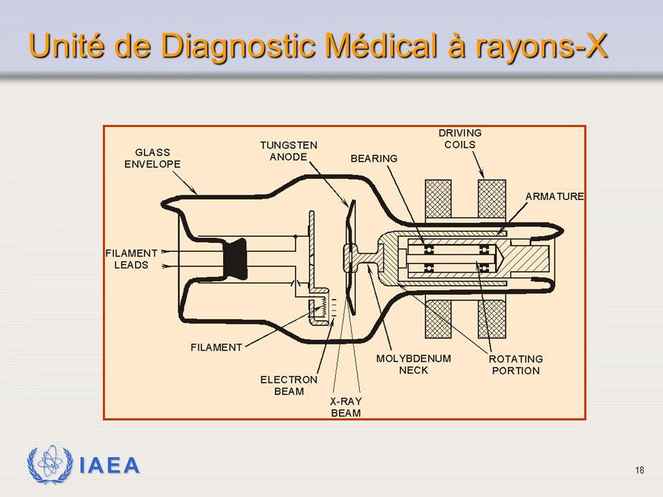 Unité de Diagnostic Médical à rayons-X