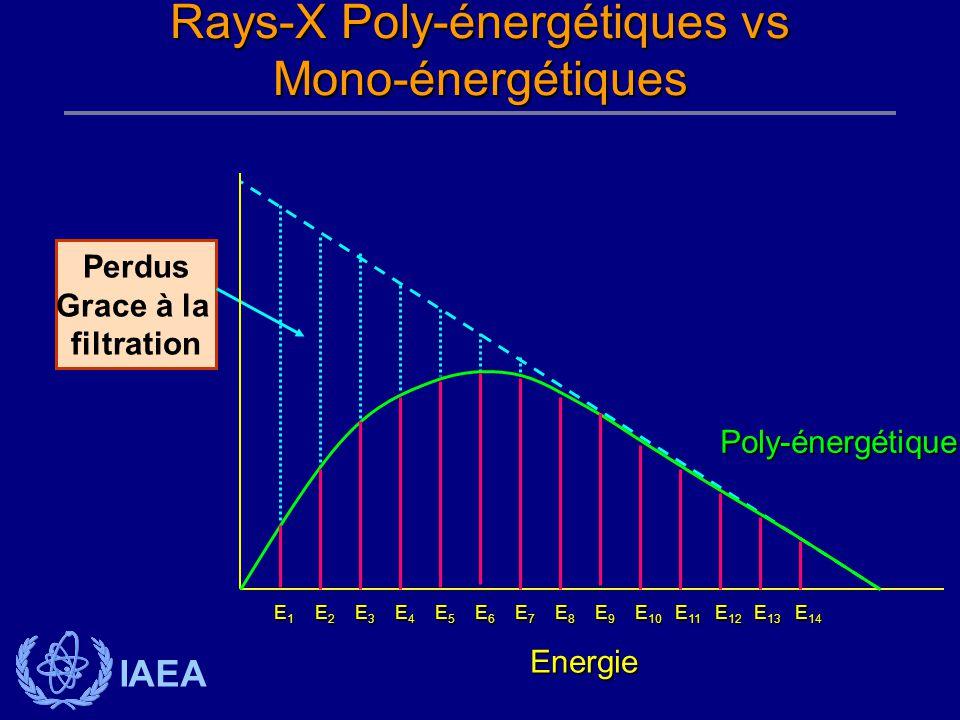 Rays-X Poly-énergétiques vs