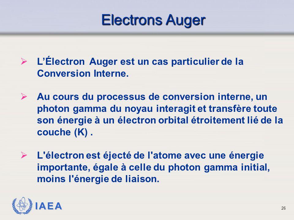 Electrons Auger L'Électron Auger est un cas particulier de la Conversion Interne.