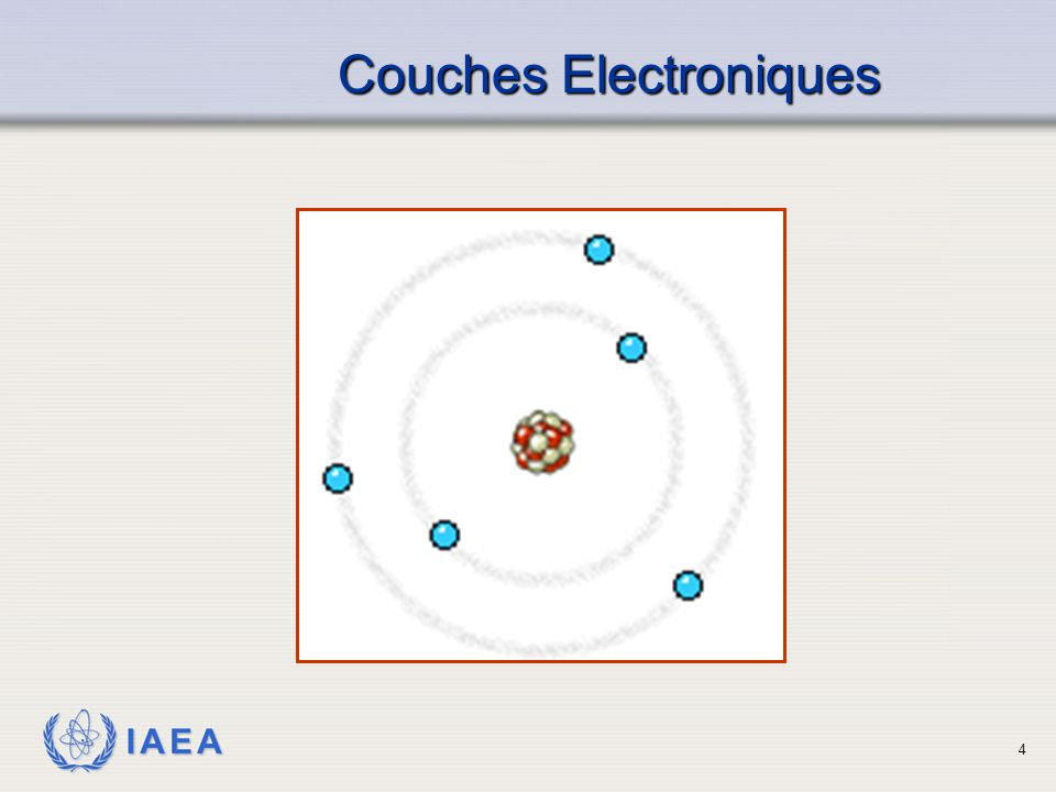 Couches Electroniques