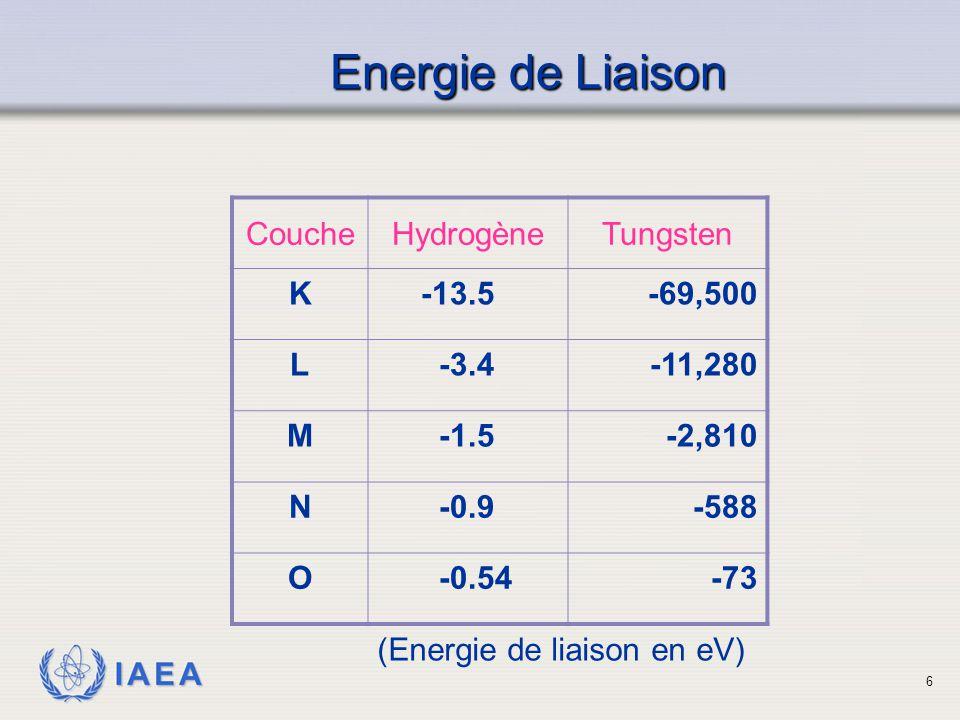 Energie de Liaison Couche Hydrogène Tungsten K -13.5 -69,500 L -3.4