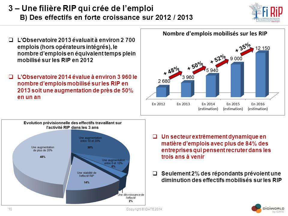 3 – Une filière RIP qui crée de l'emploi B) Des effectifs en forte croissance sur 2012 / 2013