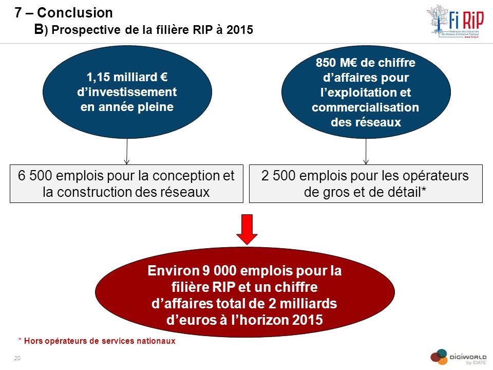 7 – Conclusion B) Prospective de la filière RIP à 2015