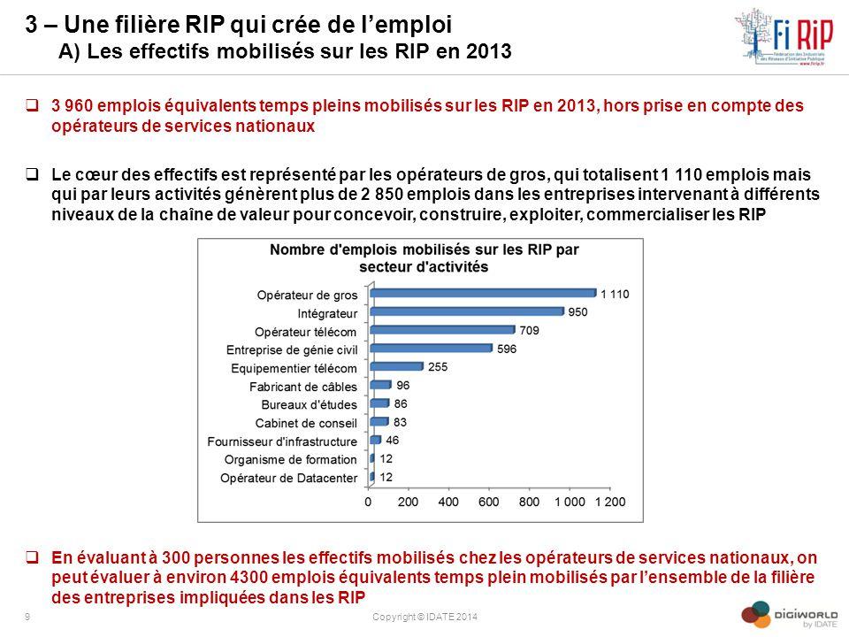 3 – Une filière RIP qui crée de l'emploi A) Les effectifs mobilisés sur les RIP en 2013
