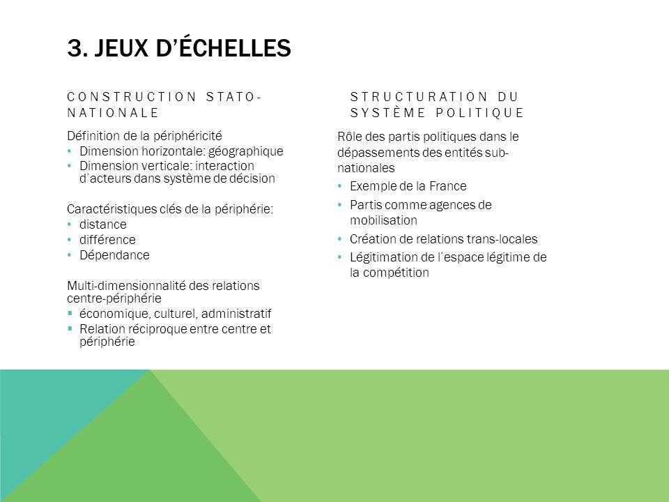 3. Jeux d'échelles Construction stato- Nationale
