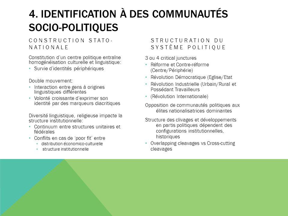 4. Identification à des communautés socio-politiques