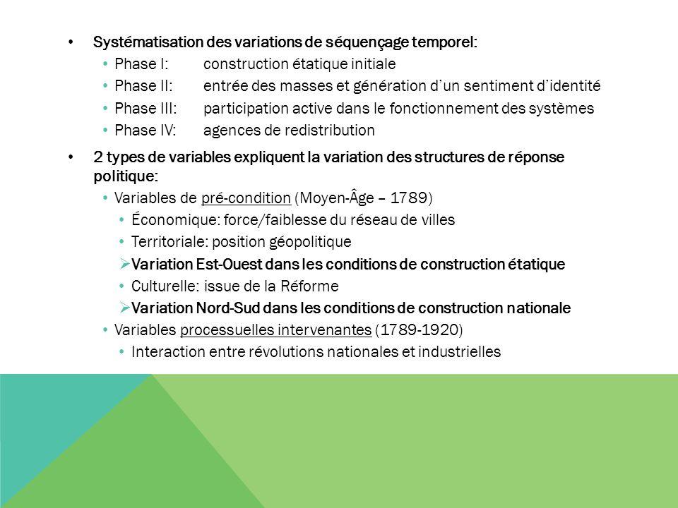 Systématisation des variations de séquençage temporel: