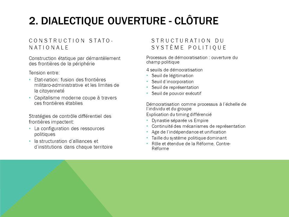 2. Dialectique ouverture - clôture