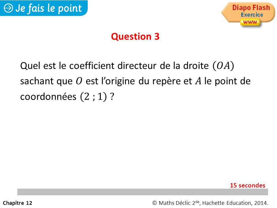 Question 3 Quel est le coefficient directeur de la droite 𝑂𝐴 sachant que 𝑂 est l'origine du repère et 𝐴 le point de coordonnées 2 ;1