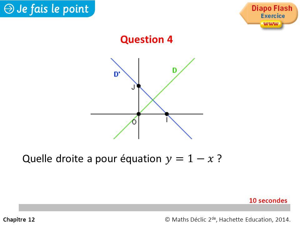Quelle droite a pour équation 𝑦=1−𝑥