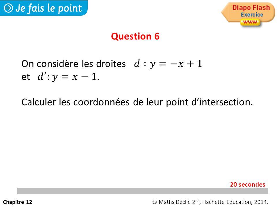 On considère les droites 𝑑 :𝑦=−𝑥+1 et 𝑑 ′ :𝑦=𝑥−1.