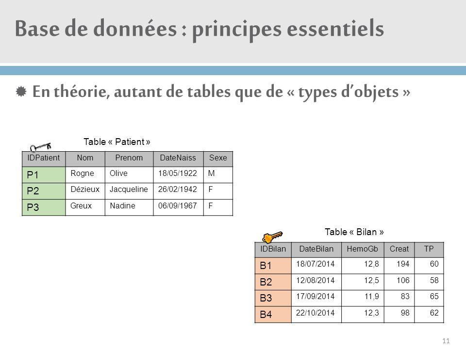 Base de données : principes essentiels