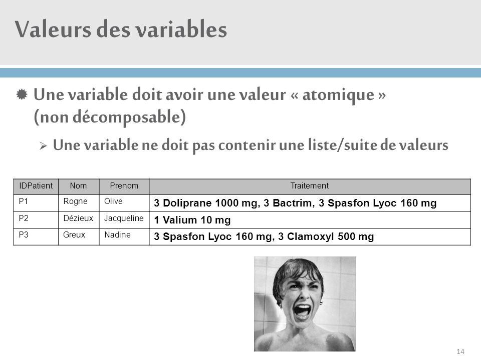 Valeurs des variables Une variable doit avoir une valeur « atomique » (non décomposable)