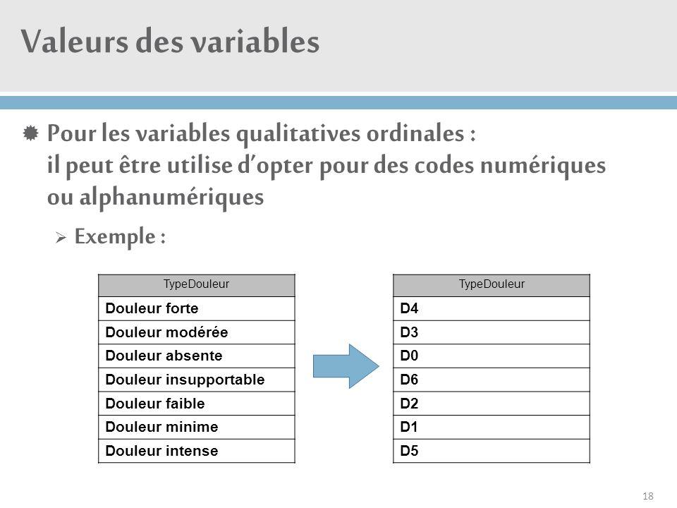 Valeurs des variables Pour les variables qualitatives ordinales : il peut être utilise d'opter pour des codes numériques ou alphanumériques.
