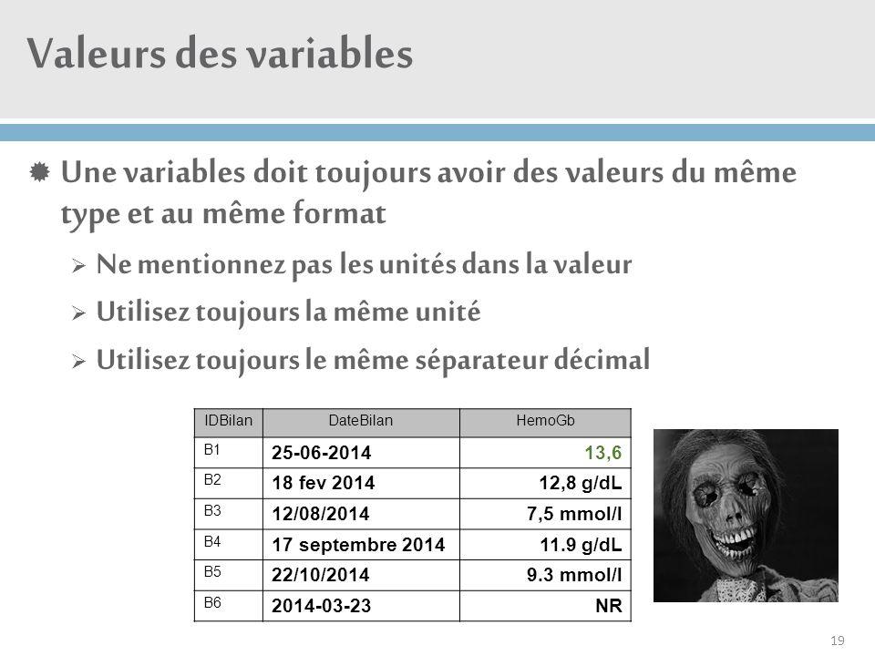 Valeurs des variables Une variables doit toujours avoir des valeurs du même type et au même format.