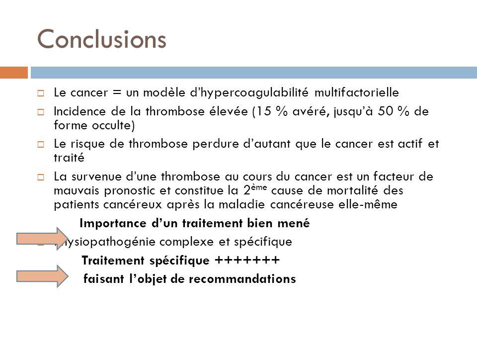 Conclusions Le cancer = un modèle d'hypercoagulabilité multifactorielle.